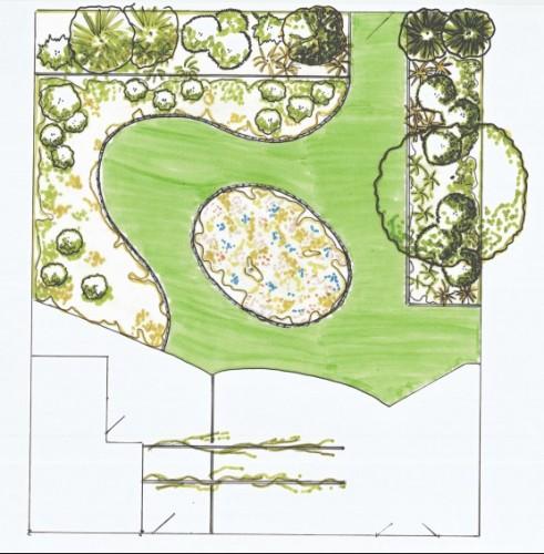 Tuin in aanleg 2 : Aanplant tuin